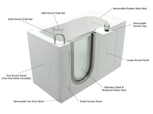 Bathtub Features - Click to Enlarge