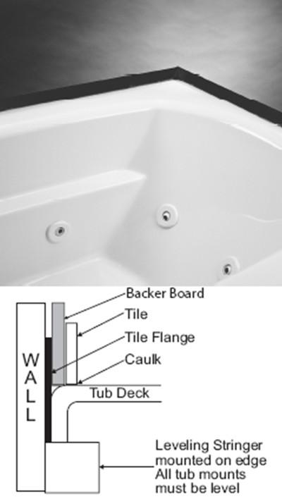 Mti Whirlpools Bathtub Options Tubz Com
