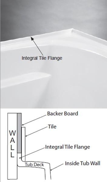 Alcove tub bathtub with skirt flange for 3 wall alcove for Alcove bathtub dimensions