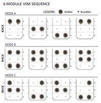 Sequences for 6 nodes