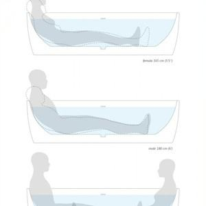 Body Positions for one or two bathers