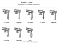 7 Handle Options
