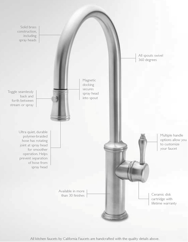 Exceptionnel Quality Features Of A Kitchen Faucet