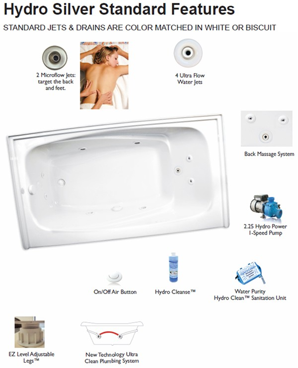 Hydro Massage Whirlpool Jets Features and Options