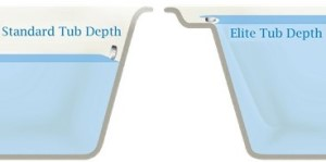 Elite Tubs Hold More Water